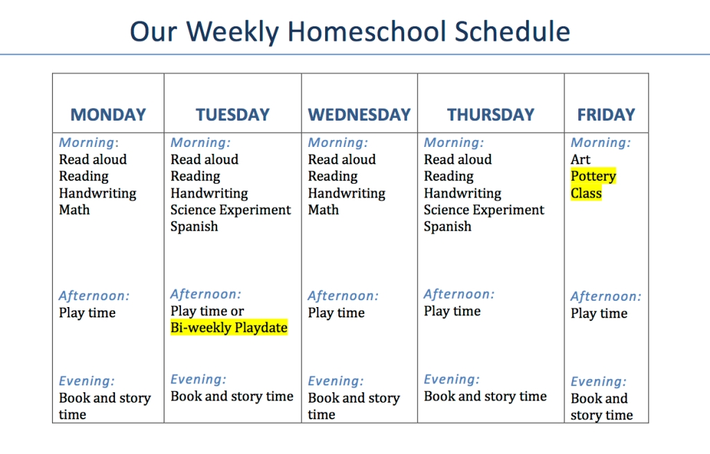 Our 2nd Grade Homeschool Schedule and Curriculum (with Pre ...