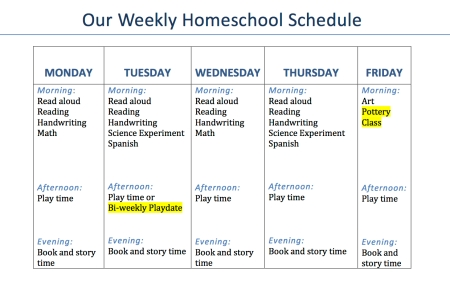 2nd grade MOL Weekly HS Schedule  copy
